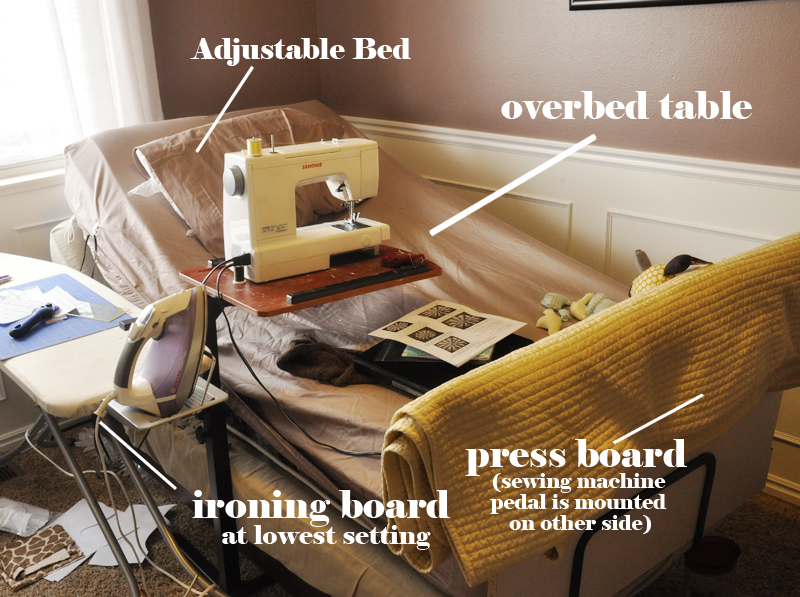 sewing bed small